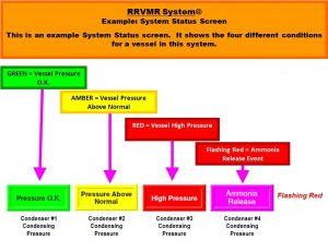 rrvmr-system-color-indicators-barrow-systems
